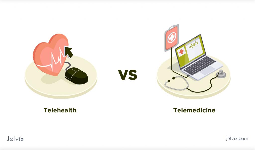 Telehealth And Telemedicine